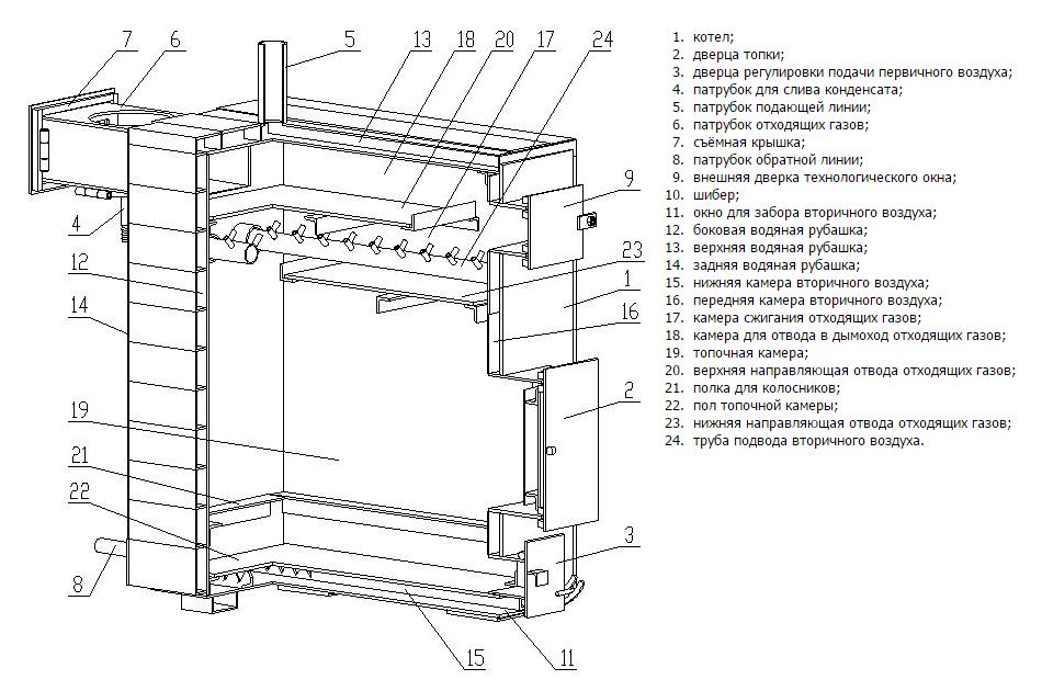 Пиролизная печь на угле чертежи и принцип работы 24