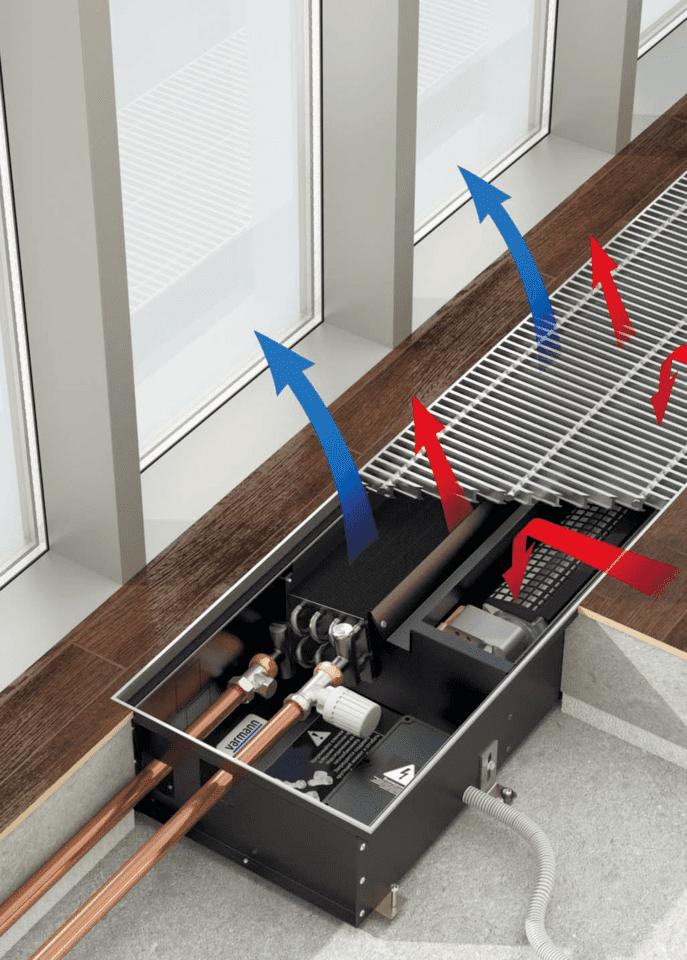 Теплообменник встроенный в радиатор отопления теплообменник нева-3216 цена